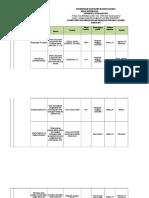 akreditasi RUK RPK 2018 fix 2