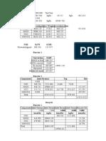 AN Excel sheet