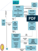Probation-and-Parole-Workflow1.pdf