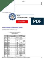 IACAT Statistics