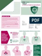 05 Sistema inmunitario PDF