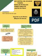 SEGUNDA LEY DE NEWTON.pdf