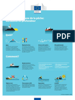 Politique commune de la pêche (PCP)