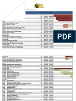 PETROFAC Schedule
