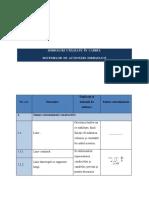 Tema 7 - Simboluri utilizate in actionari (3).docx