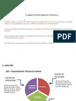 Presentación Indice OEE Sistema Global