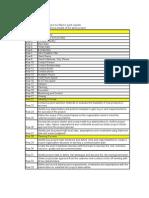 Exam Application Template Jan31-2010