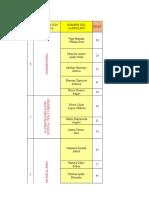 CANDIDATOS CONGRESALES EXTRAORDINARIAS 2020 (Autoguardado) (Autoguardado) (Autog.xlsx