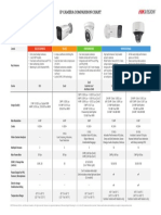 Hikvision IP camera comparison selection chart