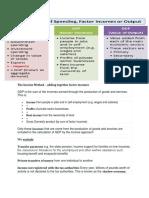 gdp method.docx