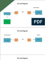 UTL Link-1.pdf