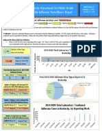 KY Influenza Activity Report 2019-2020 Week 03- Final