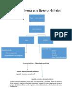 o_problema_do_livre_arbítrio.pdf