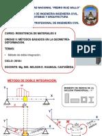 3. MÉTODO DE LA DOBLE INTEGRAL