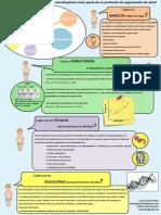 valoración del estado nutritivo en acondroplasia como parte de su protocolo de seguimiento de salud