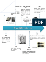 AMPLIFICADORES linea