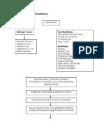 Pa Tho Physiology of Cholelithiasis