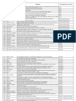 Seminarios 2º C 2019 - Códigos