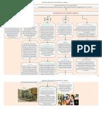 LINEA DEL TIEMPO DEL DISENO GRAFICO _ Diagrama5