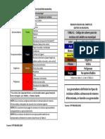 CODIGO DE COLORES PARA LA GESTION DE RESIDUOS SOLIDOS_ NTP 900.058.2019.docx