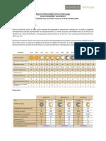 Reporte Meteorológico.pdf