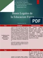 Bases Legales de La Educacion Fisica