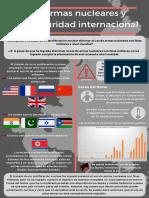 Armas nucleares y seguridad internacional