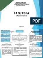 MAPA CONCEPTUAL DE QUIEBRA