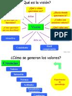 180511.Ejercicio+individual+vision+valores