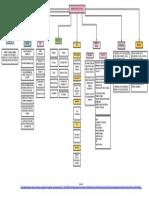 2 PROSPECTIVA TECNOLÓGICA.pdf