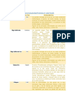 Estados Productivos en Fructicultura.docx