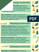 Metodologia socioformativa