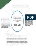 Actividad 4 MAPA COGNITIVO DE CICLOS.docx