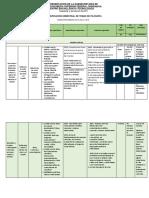 DOSIFICACIÓN SEMESTRAL DE TEMAS DE FILOSOFÍA 2019_2020.docx