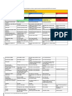 Activity Specific Operational Guideline