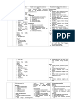 NCP SDKI SIKI SLKI ( NYERI AKUT DEFISIT PERAWATAN DIRI RISIKO INFEKSI )
