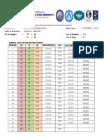 ITEM-ANALYSIS-2ND-SEM-MIDTERM-2018-2019