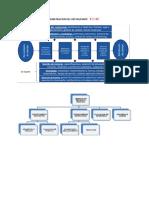MAPA DE PROCESOS DE ADMINISTRACION DEL RESTAURANTE