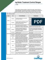 TB1-009 Understanding Boiler Treatment Control Ranges