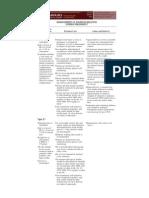 Management of Diabetes Mellitus in Pregnancy