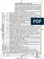 148288085-AE-036411-001-INDEX-for-Drawing-and-Equipment.pdf