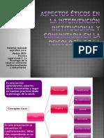 Act. 2 Aspectos éticos en la intervención comunitaria e institucional.pptx