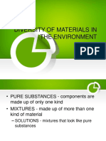 Diversity of Materials in the Environment G7