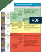 Recommended Floor Tiling to prevent SLIP Hazards.pdf