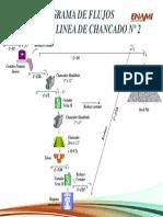 MUESTRERA LINEA 2.ppt