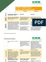 CUADRO COMPARATIVO (Autoguardado).docx
