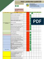 Copie de PDCA_ (1)