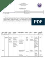 MATHEMATICS 9 Curriculum Map.docx