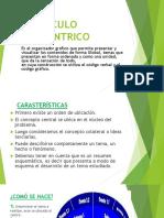 ORGANIZADORES VISUALES.pptx