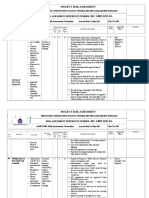 Project Risk assessment for design and construction